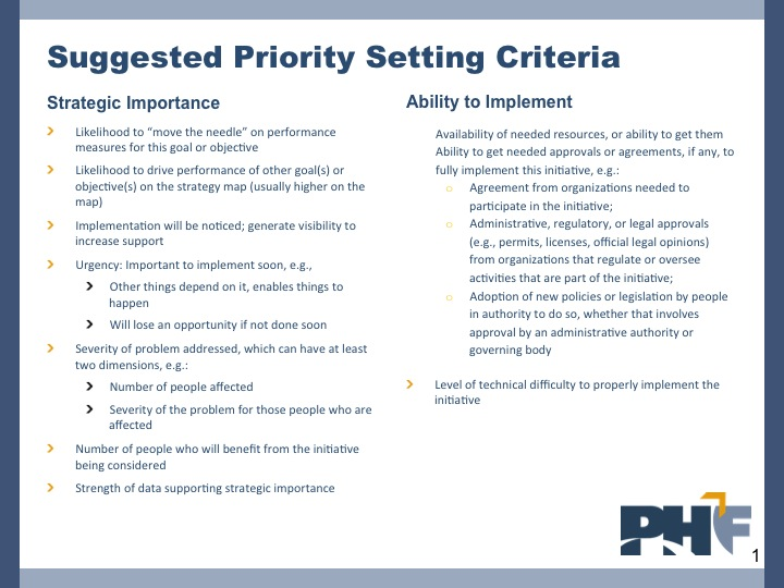 Suggested Priority Setting Criteria slide image