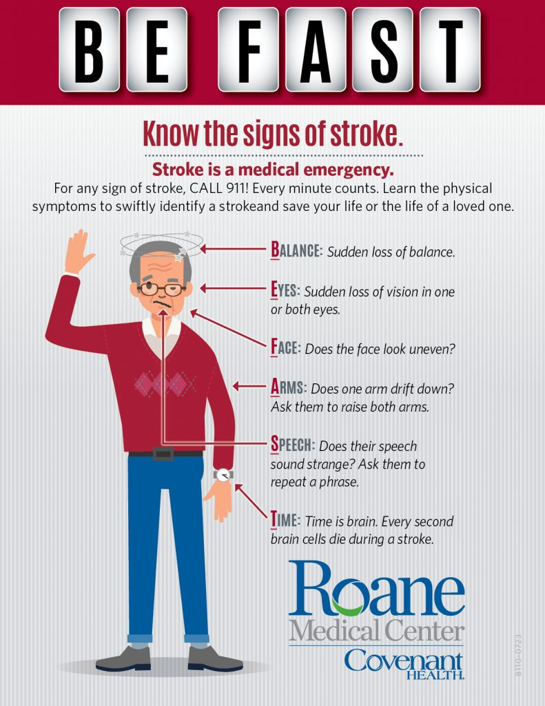 Signs and symptoms of a stroke BE FAST acronym